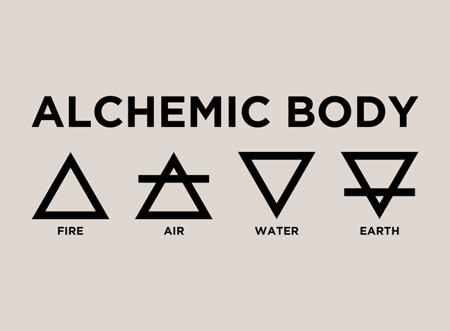 Feedback release: ALCHEMIC BODY | FIRE . AIR . WATER . EARTH