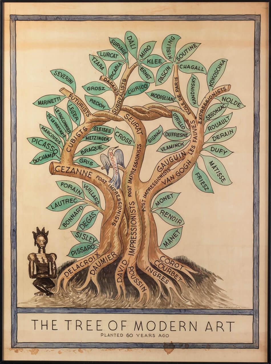 genealogiesofart_museopicassomalaga
