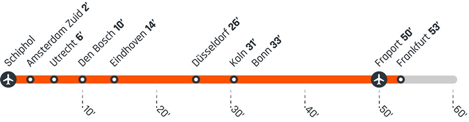 Hardthiperloop Unstudio 004